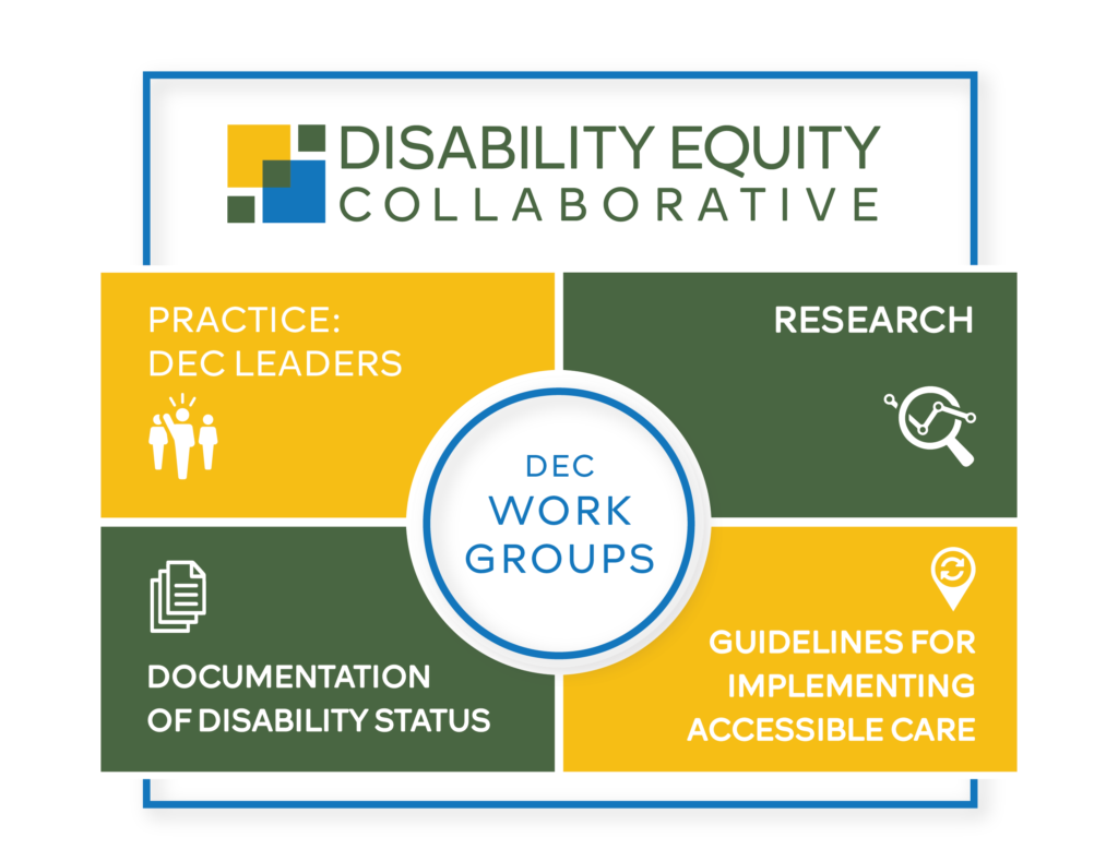 graphic with four workgroup names